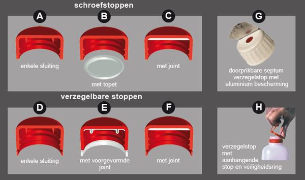type stop